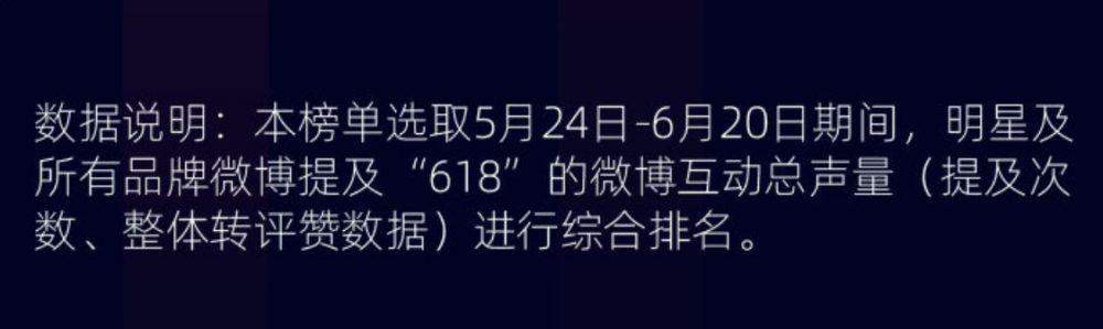 618品牌号召力榜单新鲜出炉!刘雨昕稳居女艺人第一!带货第一的男艺人是他?-Woah.MY