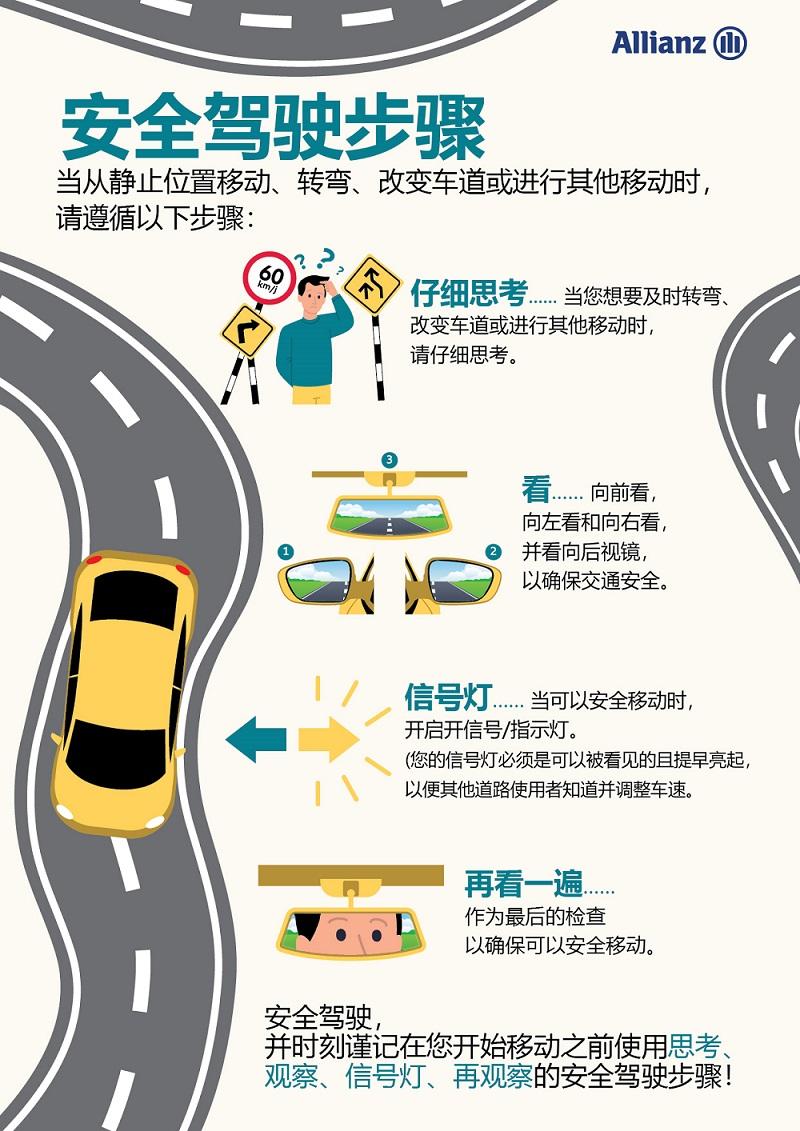 道路安全:需全年遵守的9个贴士-Woah.MY
